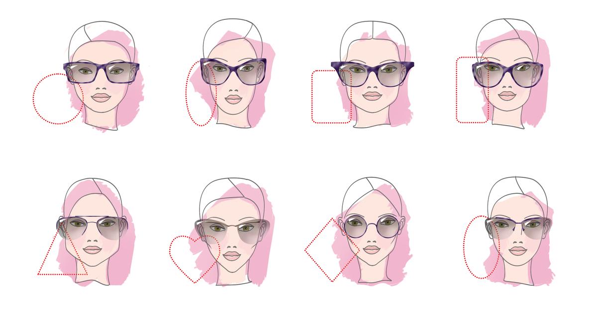 35ec887c9d Consejos de experto: cómo encontrar las gafas de sol perfectas para tu cara  - Catawiki